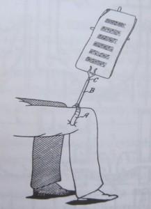 Mocowany na kolanie pulpit na nuty. Patent Marianne Stephenson.